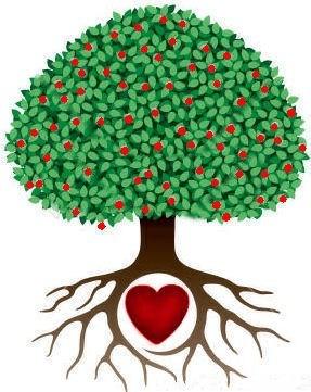 Adoption family tree clipart