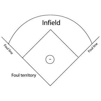 Baseball clipart vectors download free vector art 2