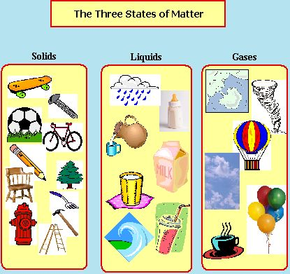 Matter clipart free download clip art on