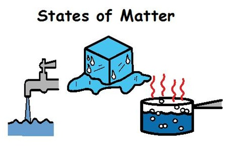 Matter clipart free images