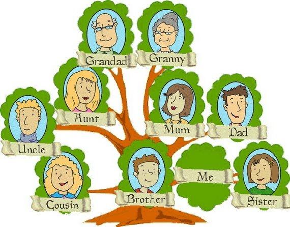 My family tree clipart