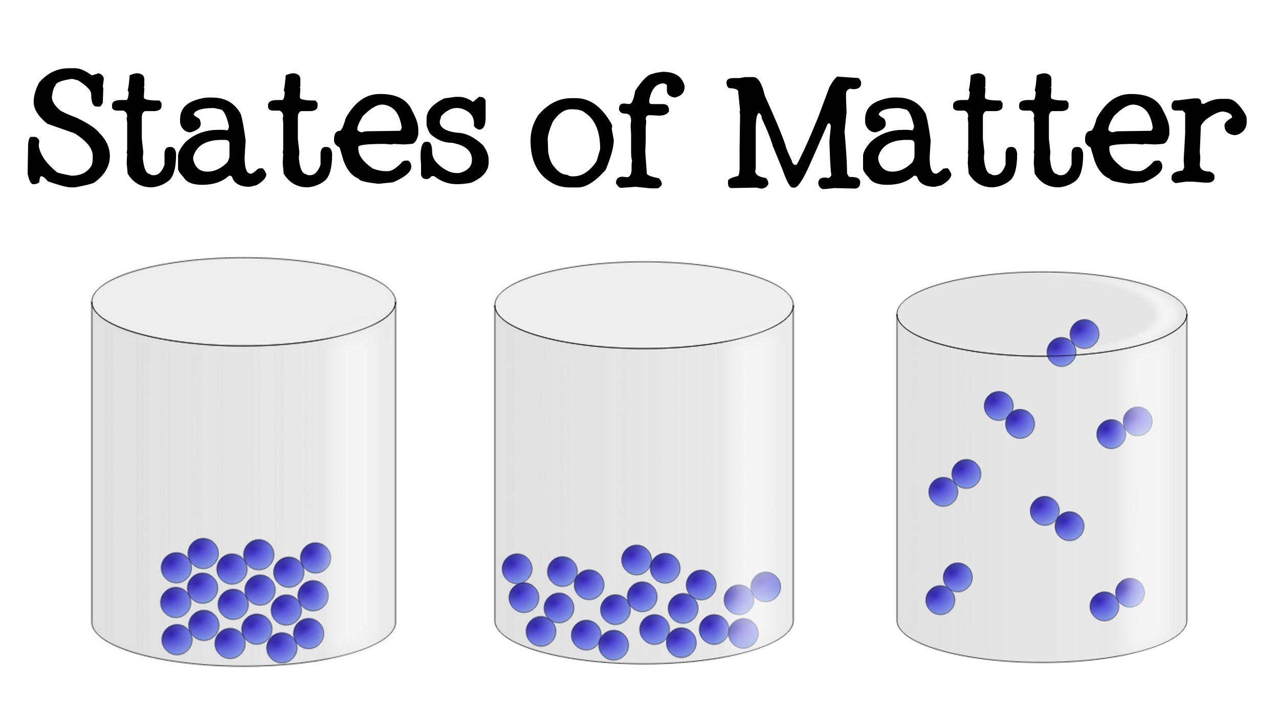 States of matter clipart blogsbeta 2