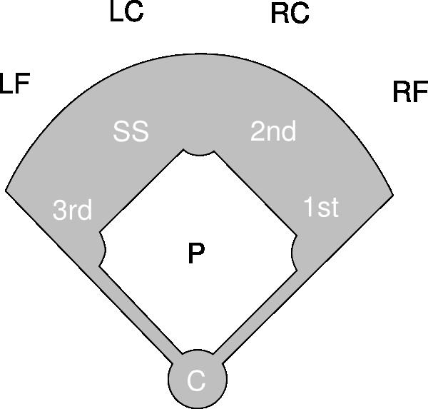 Baseball diamond baseball field clip art the cliparts