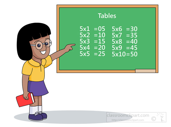 Mathematics clipart girl write multiplication tables on