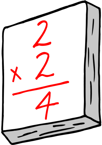 Multiplication facts clipart