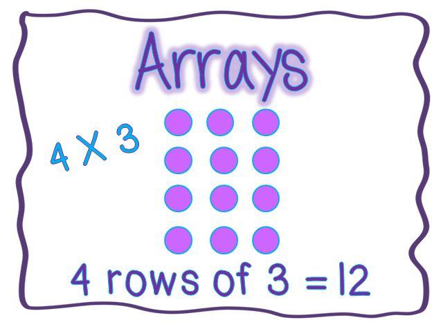 Tonya'treats for teachers helloooooo multiplication clip art
