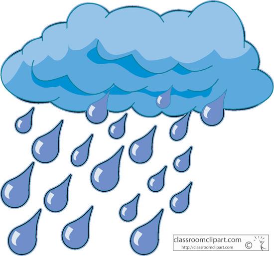 Raindrop rain drops clipart many interesting cliparts